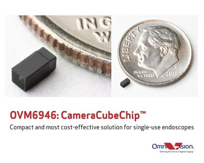 OmniVision's OVM6946: compact and most cost-effective solution for single-use endoscopes.