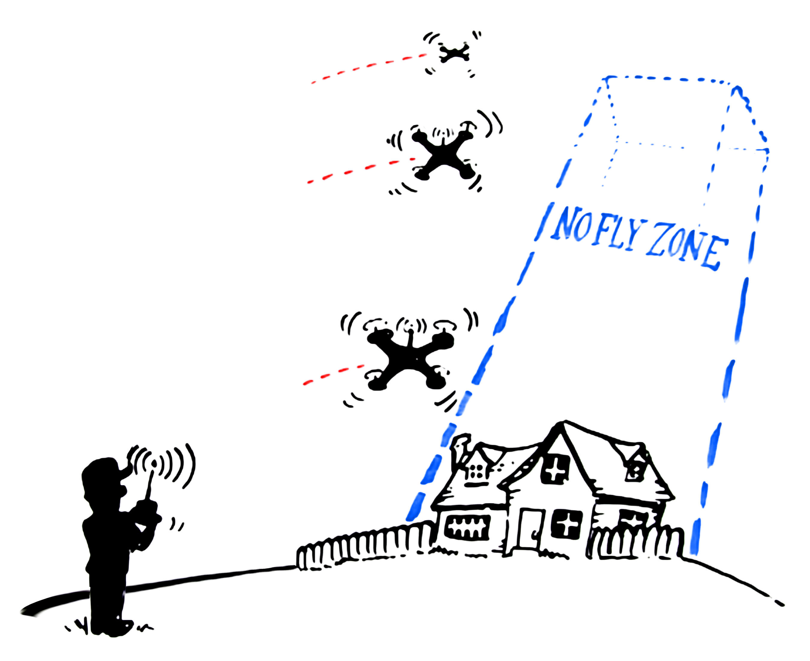 NoFlyZone.org Offers Homeowners Privacy from Drones