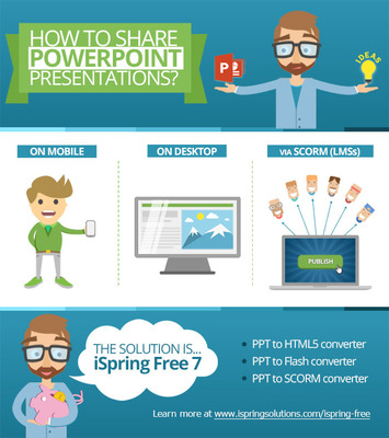 How to Share PowerPoint Presentations? (PRNewsFoto/iSpring Solutions, Inc.)