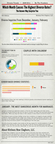 Results You Have To See For Yourself: Most Deadly Month For Marriages Infographic (PRNewsFoto/Kitchens New Cleghorn LLC)