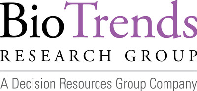 BioTrends Research Group Logo.  (PRNewsFoto/BioTrends Research Group)
