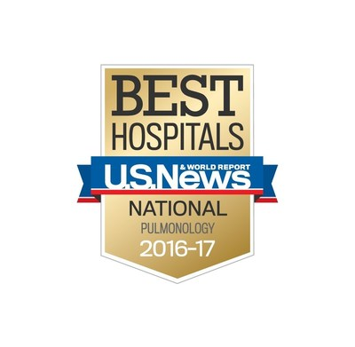 National Jewish Health has been recognized for its outstanding care of respiratory patients for the 20th year in a row.
