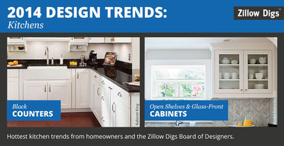 2014 Kitchen Design Trends.  (PRNewsFoto/Zillow, Inc.)