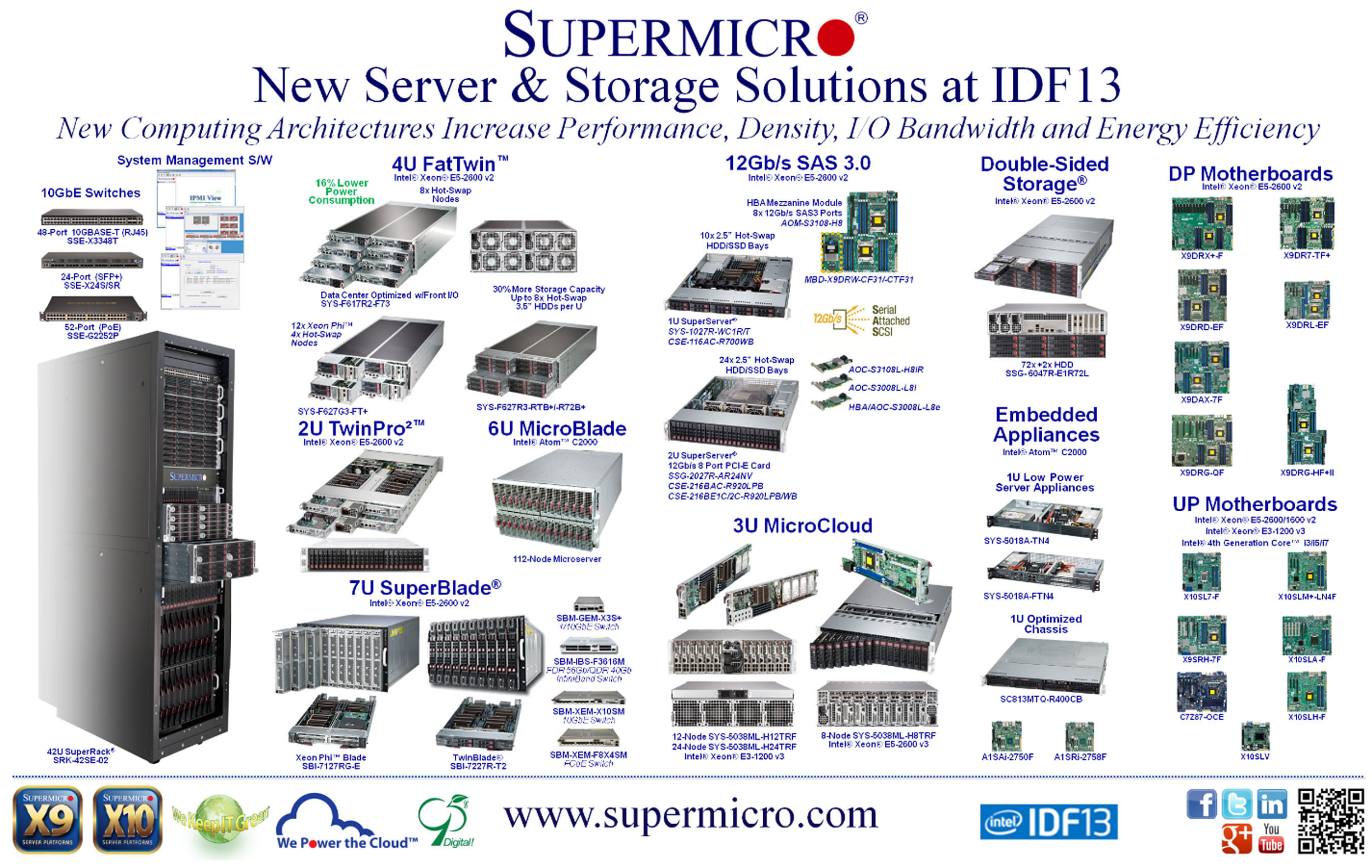 Supermicro(R) Introduces New Server and Storage Solutions at IDF13.  (PRNewsFoto/Super Micro Computer, Inc.)