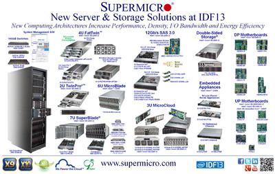Supermicro(R) Introduces New Server and Storage Solutions at IDF13. (PRNewsFoto/Super Micro Computer, Inc.) (PRNewsFoto/SUPER MICRO COMPUTER, INC.)