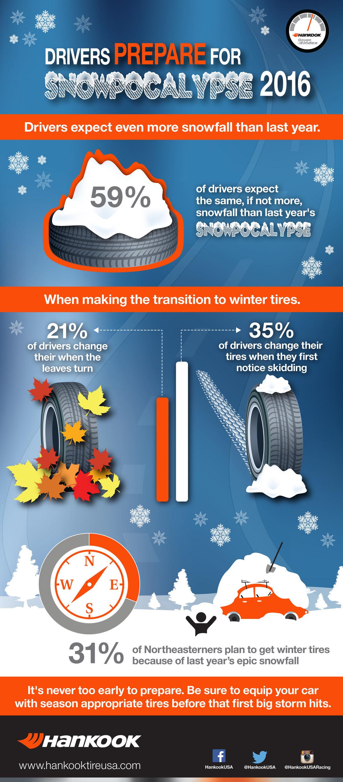 Drivers Prepare For Snowpocalypse 2016