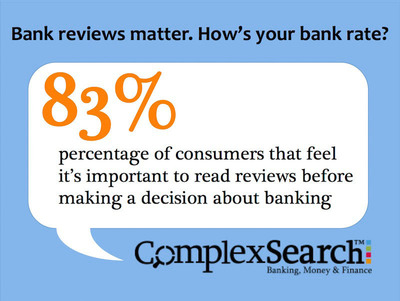 Given that 83 percent of consumers think it is important to read reviews before making a decision about banking or financial services, there is a good chance that a bank's prospective customers will be seeing the same reviews we've found online. Complexsearch.com looks at 10 top traditional and online banks to compare ratings with customer reviews and provide insight into how these reviews may affect the decision making process for prospective banking customers.  (PRNewsFoto/Complexsearch.com)