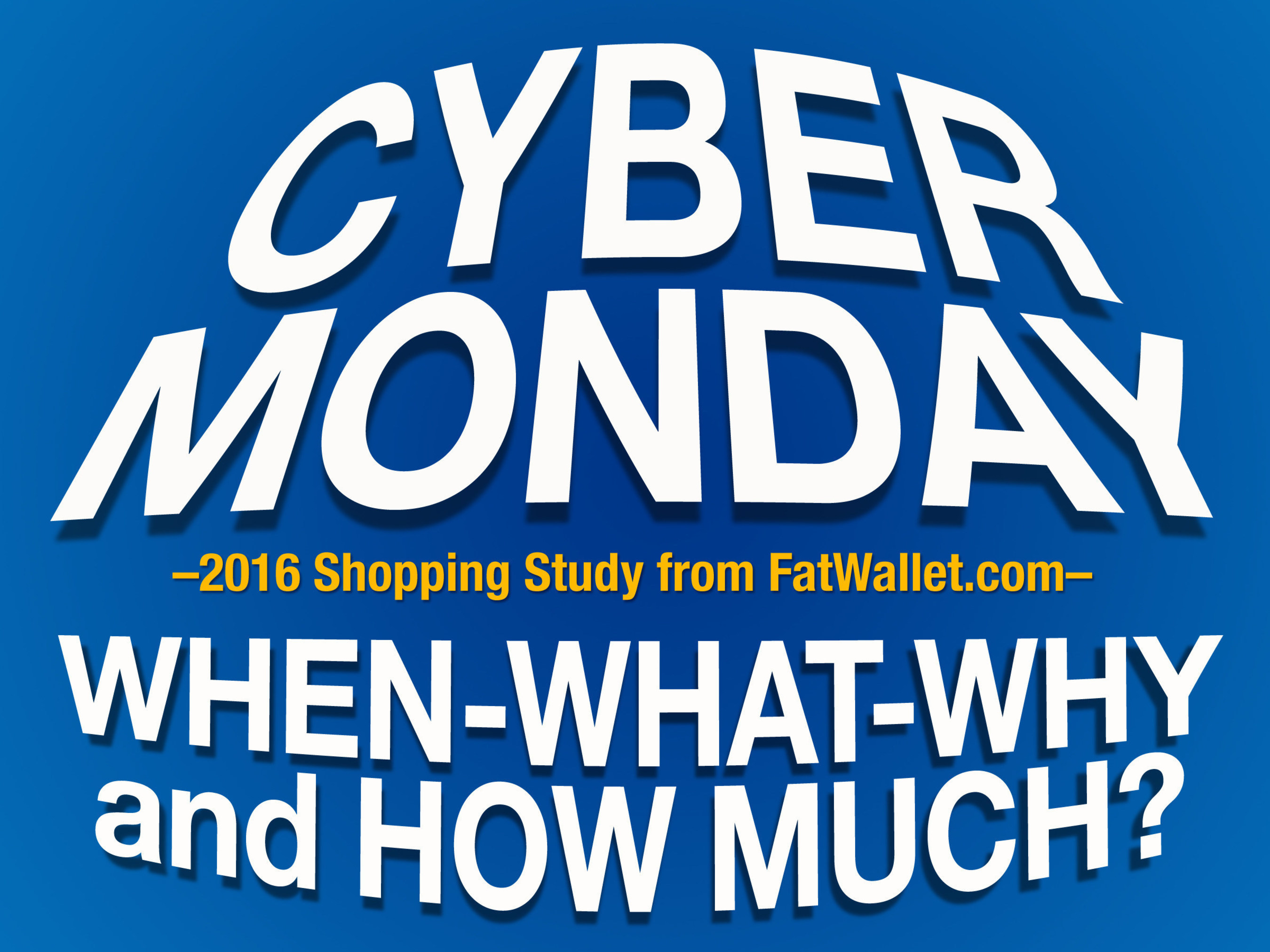 2016 Cyber Monday Shopping Survey - 8 in 10 wait to shop for Cyber Monday Deals on Monday morning. FatWallet.com