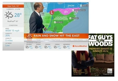 "AccuWeather Network, ""All Weather, All the Time"""