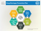 ISPE Drug Shortages Prevention Plan (PRNewsFoto/ISPE)