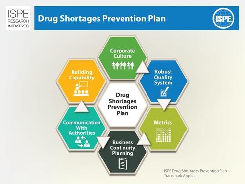ISPE Drug Shortages Prevention Plan (PRNewsFoto/ISPE)