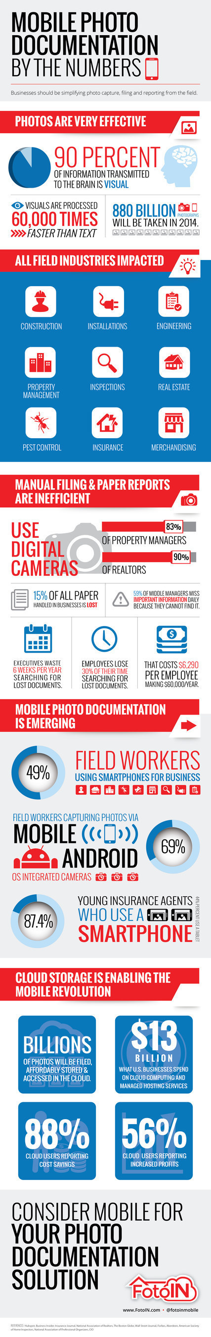 Mobile Photo Documentation by the Numbers