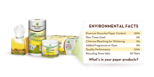 Marcal Small Steps® Becomes First US Paper Goods Brand to Carry Environmental Facts Panel on Pack
