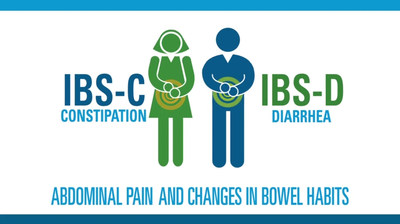 IBS in America Survey