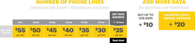 Sprint Redefines the Wireless Family with the New Sprint Framily Plan.  (PRNewsFoto/Sprint)