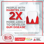 People with diabetes are two times more likely to develop gum disease, CDC