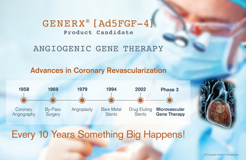 Cardium To Announce Interim Results Of Generx Angiogenic Gene Therapy Phase 3 Clinical Study At The