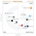 G2 Crowd publishes Winter 2015 rankings of the best digital analytics platforms, based on user reviews