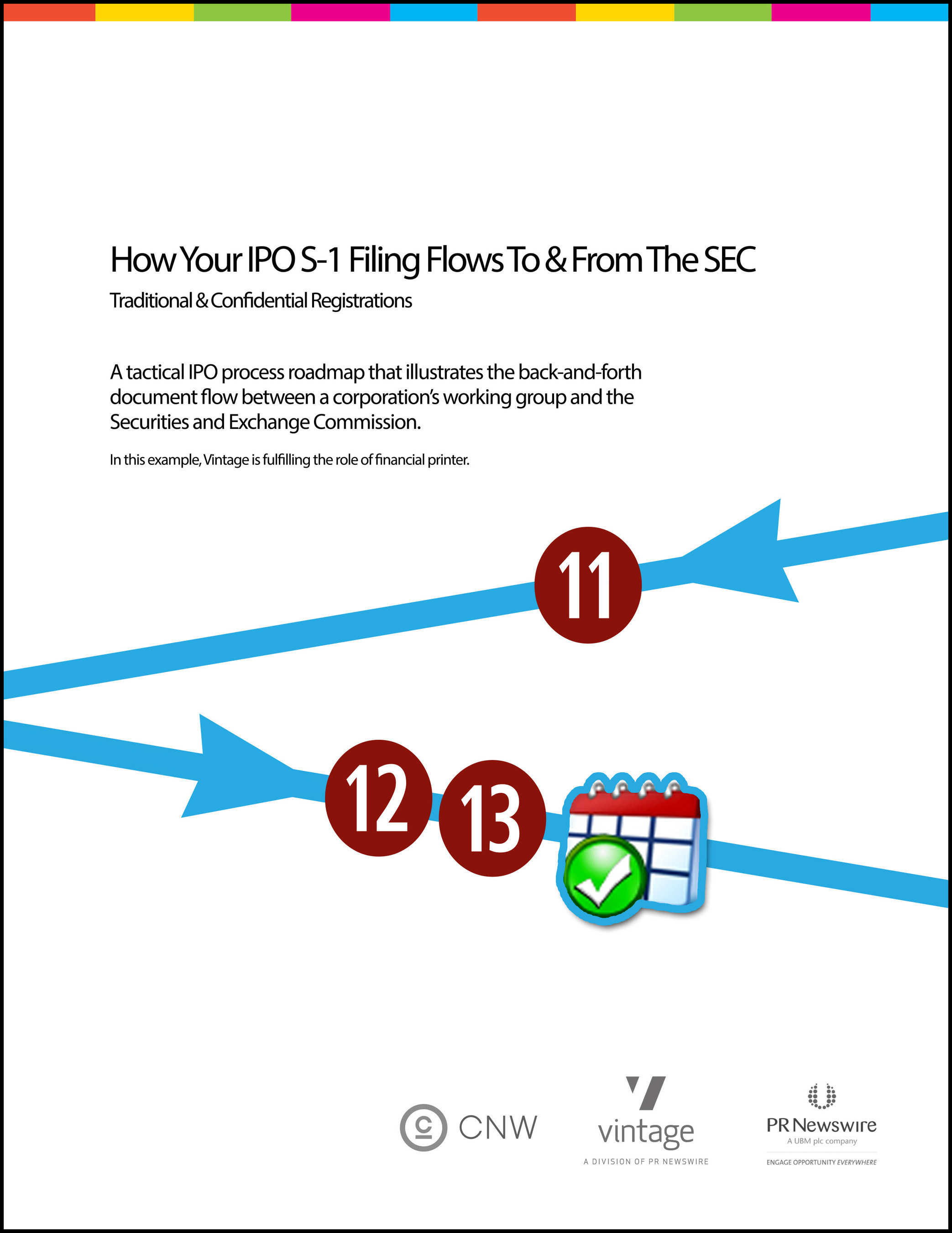 Download this whitepaper to graphically understand the back-and-forth review process an IPO has ~ when filing ...