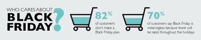 'Tis the Season for Customer Engagement Survey, ACCENT Marketing