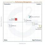 Performance Management Software Grid (PRNewsFoto/G2 Crowd, Inc.)