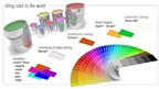 Infographic: BASF explains the science of pigments with a segment on