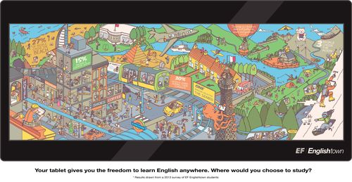 Your tablet gives you the freedom to learn English anywhere. Where would you chose to study? *Results drawn ...