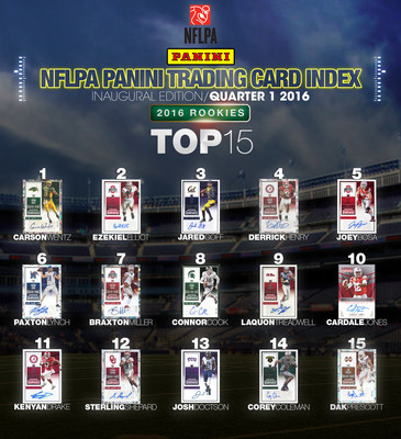 Panini America, NFL Players Inc., Unveil Inaugural Edition Of NFLPA Panini Trading Card Index