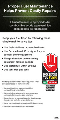 """Lowe's is supporting OPEI's 'Look Before You Pump' educational program through in-store signage and circulars such as this one.  """"OPEI's 'Look Before You Pump' campaign is designed to protect consumers' equipment investment by educating them on using the right fuel for the right product,"""" said Michael Jones chief merchandising officer at Lowe's. """"The campaign offers a simple yet effective way to inform customers about the adverse impact of higher than 10 percent ethanol fuel blends on outdoor power equipment for which it is not designed."""" Signs are in both English and Spanish.  (PRNewsFoto/Outdoor Power Equipment Institute)"""