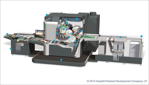 "Innovative: ""HP Indigo 10000 Digital Press"". The online print shop Onlineprinters is among Europe's  ..."