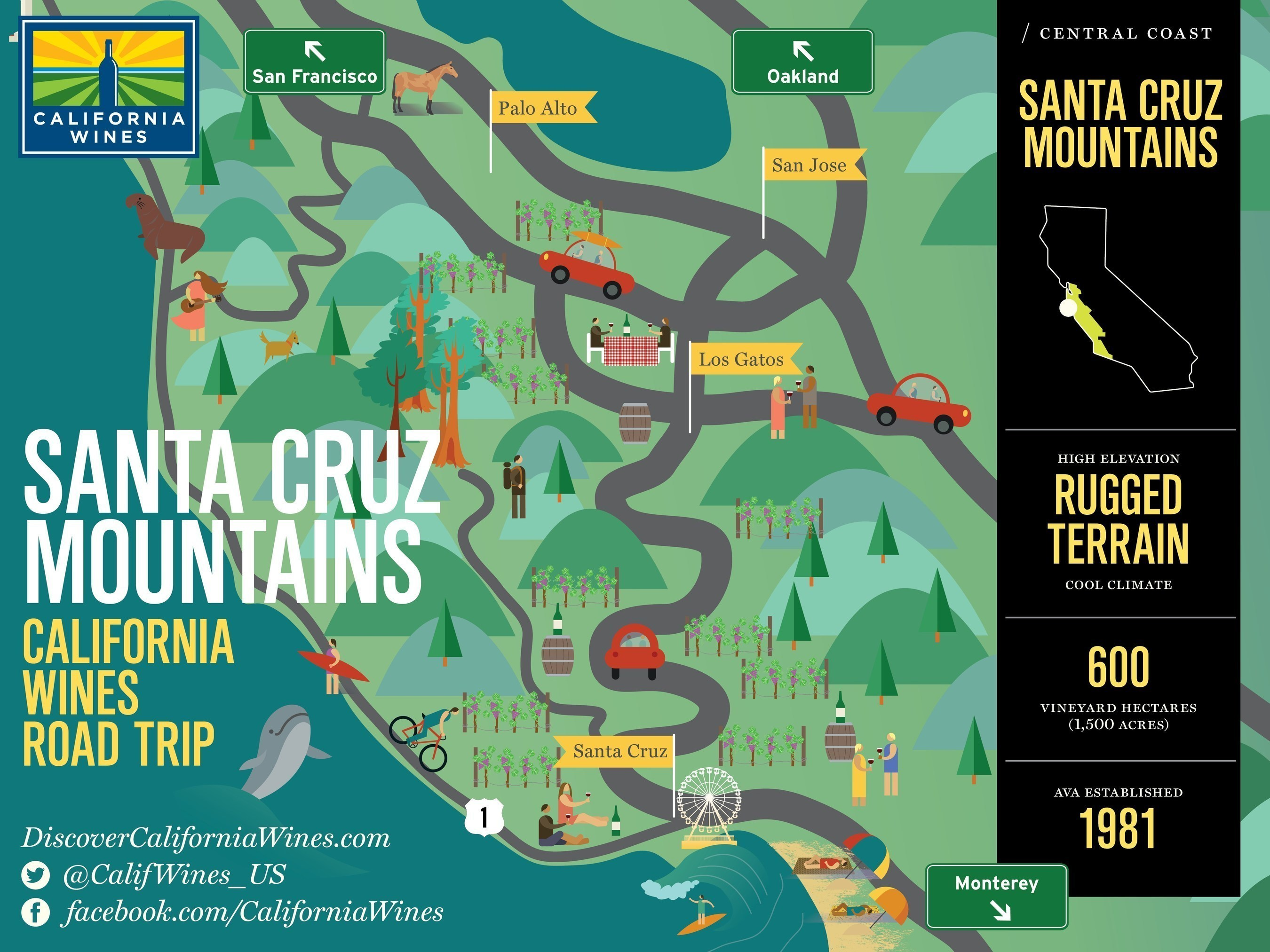 California's Santa Cruz Mountains wine region has more than 60 wineries that produce world-class wines in a cool climate, high elevation terrain.