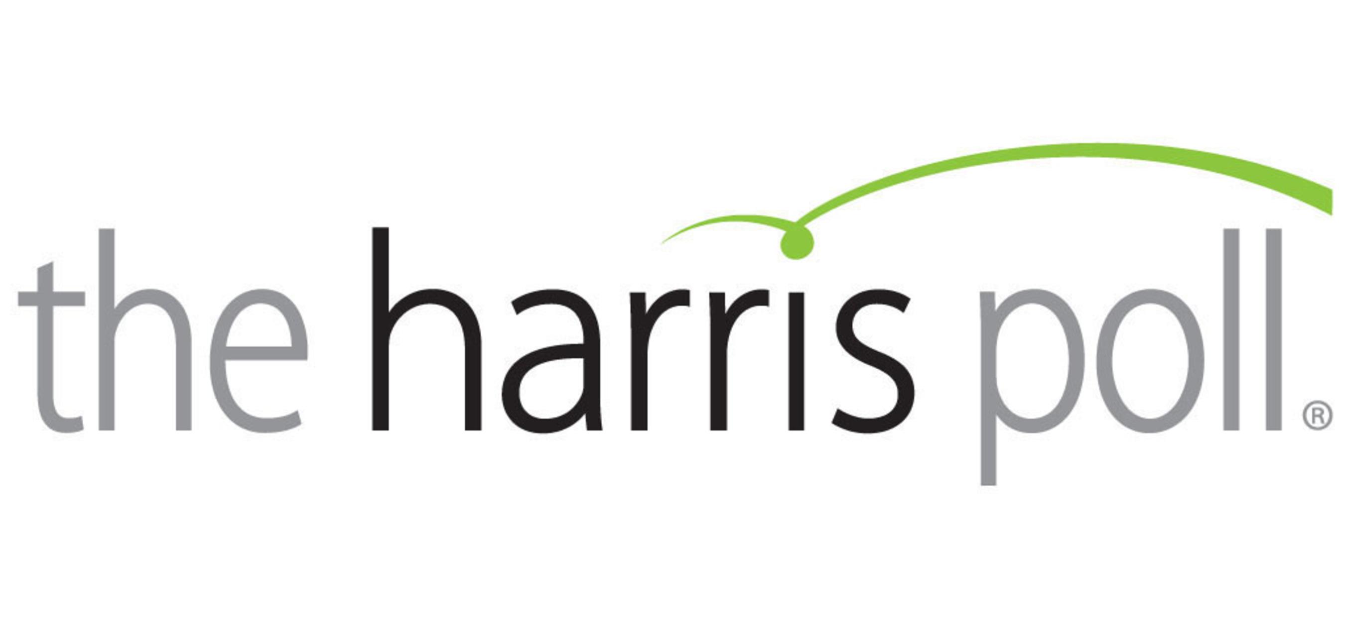 Harris Poll Logo.