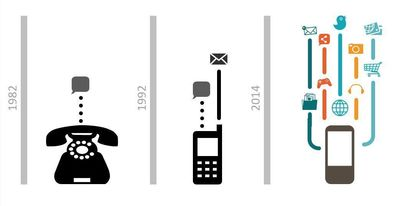 Telecoms evolves, mediation keeps pace