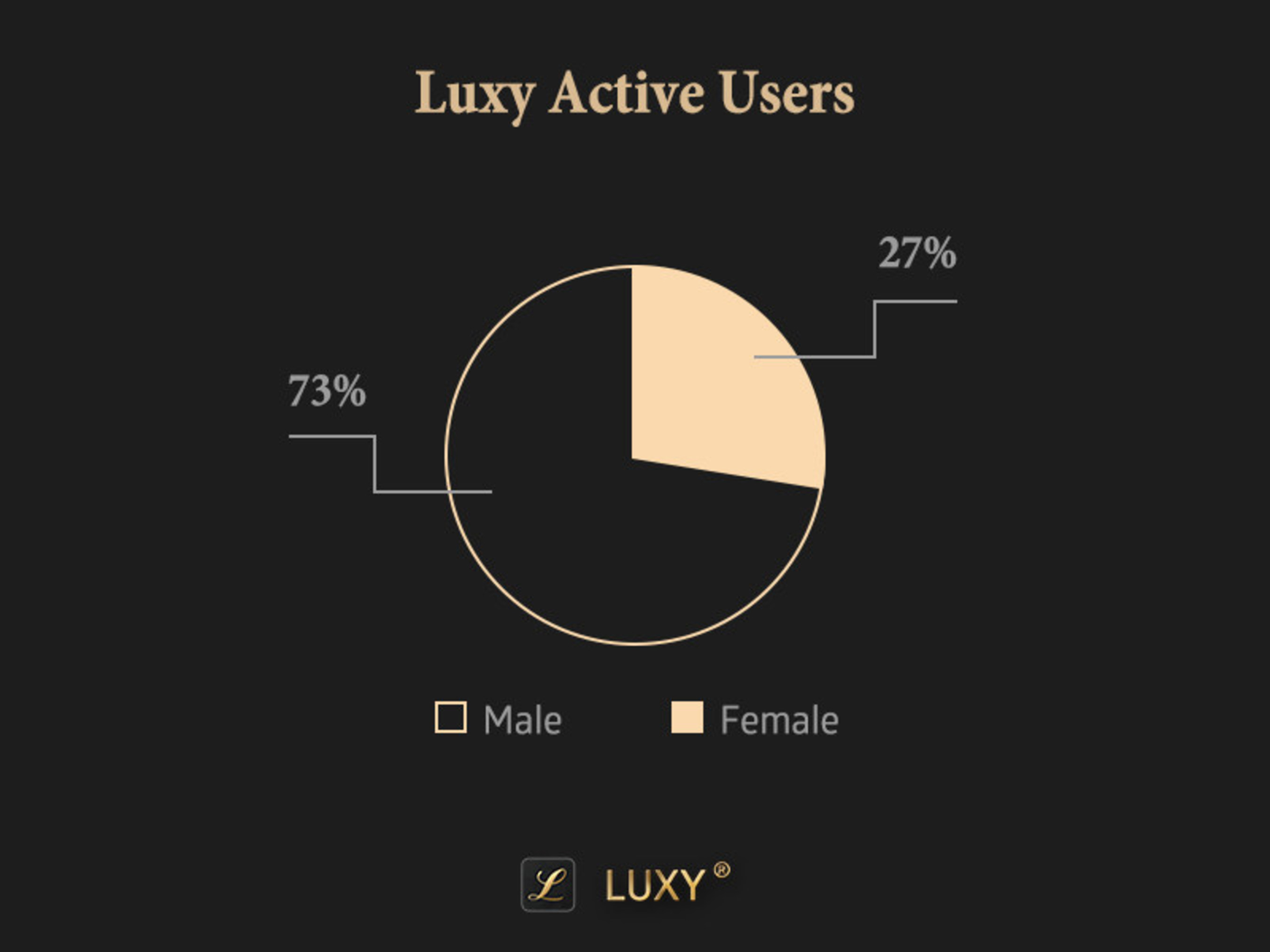 Dating App, or Dating Gap? Luxy Surpasses Its Mainstream Competitors Such as Tinder on User Quality