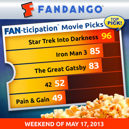 """Star Trek into Darkness"" Beams Up Fandango's Fanticipation Buzz Indicator as the #1 Movie Fans Want to See This Weekend.  (PRNewsFoto/Fandango)"