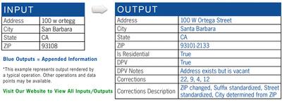 Service Objects Address Validation API (PRNewsFoto/Service Objects)