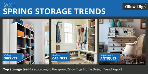 Spring Storage Trends from Zillow Digs Home Design Trend Report. (PRNewsFoto/Zillow, Inc.) (PRNewsFoto/ZILLOW, ...