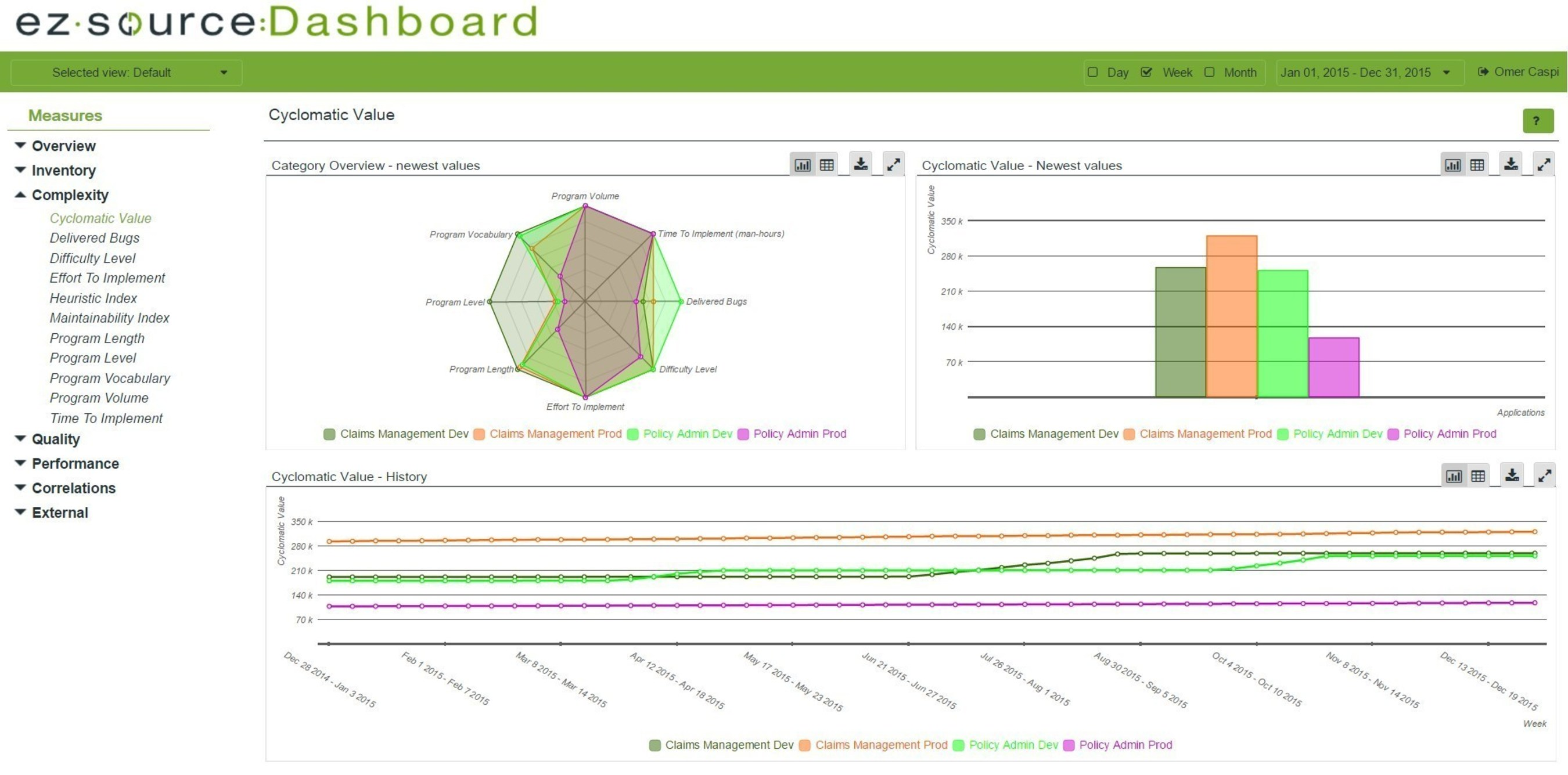 EZSource:Dashboard visualizes changes to mainframe application code to help developers more easily modify applications, expose APIs and more efficiently leverage development resources. IBM plans to acquire EZSource to make it easier for developers to modernize mainframe applications in the era of digital business and hybrid cloud.