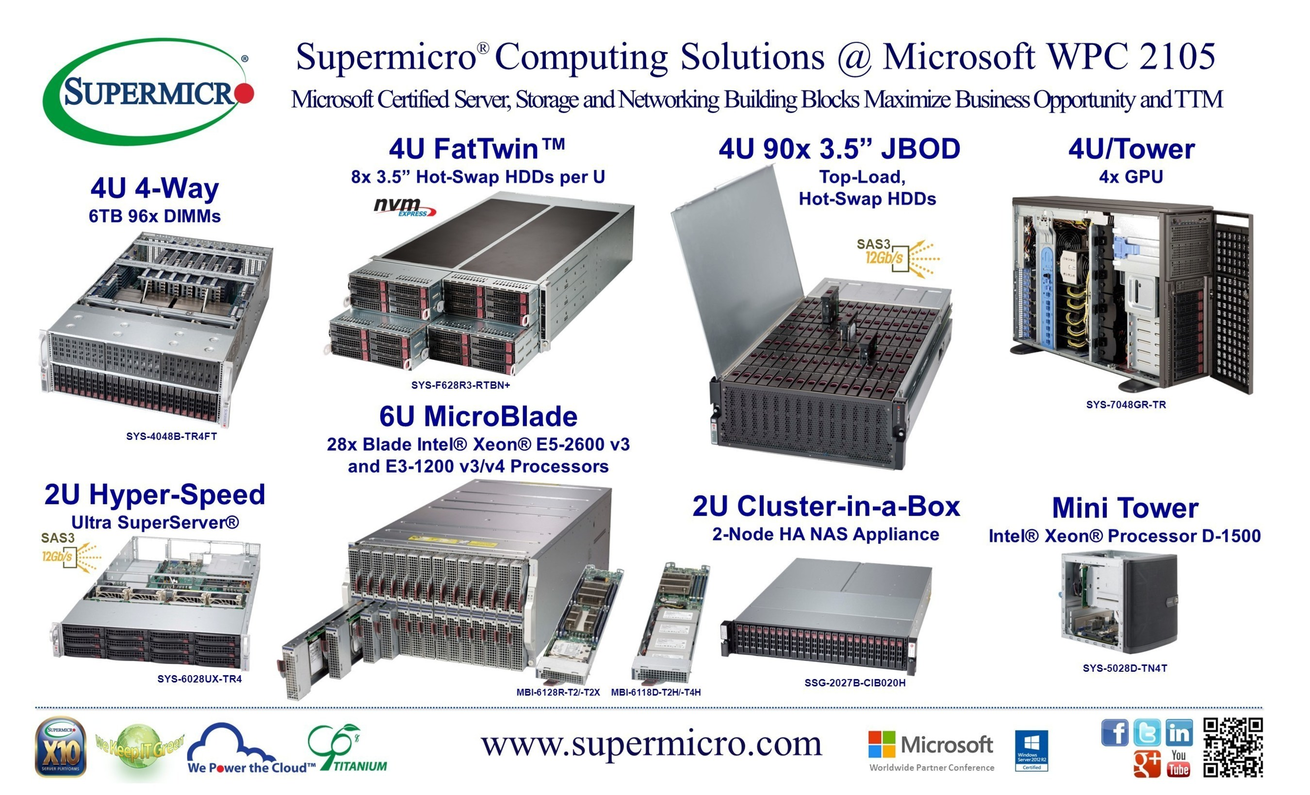 Supermicro® destaca SuperServer® de 96x DIMM com 4U de 4-vias, 6TB, e SuperStorage® top-load