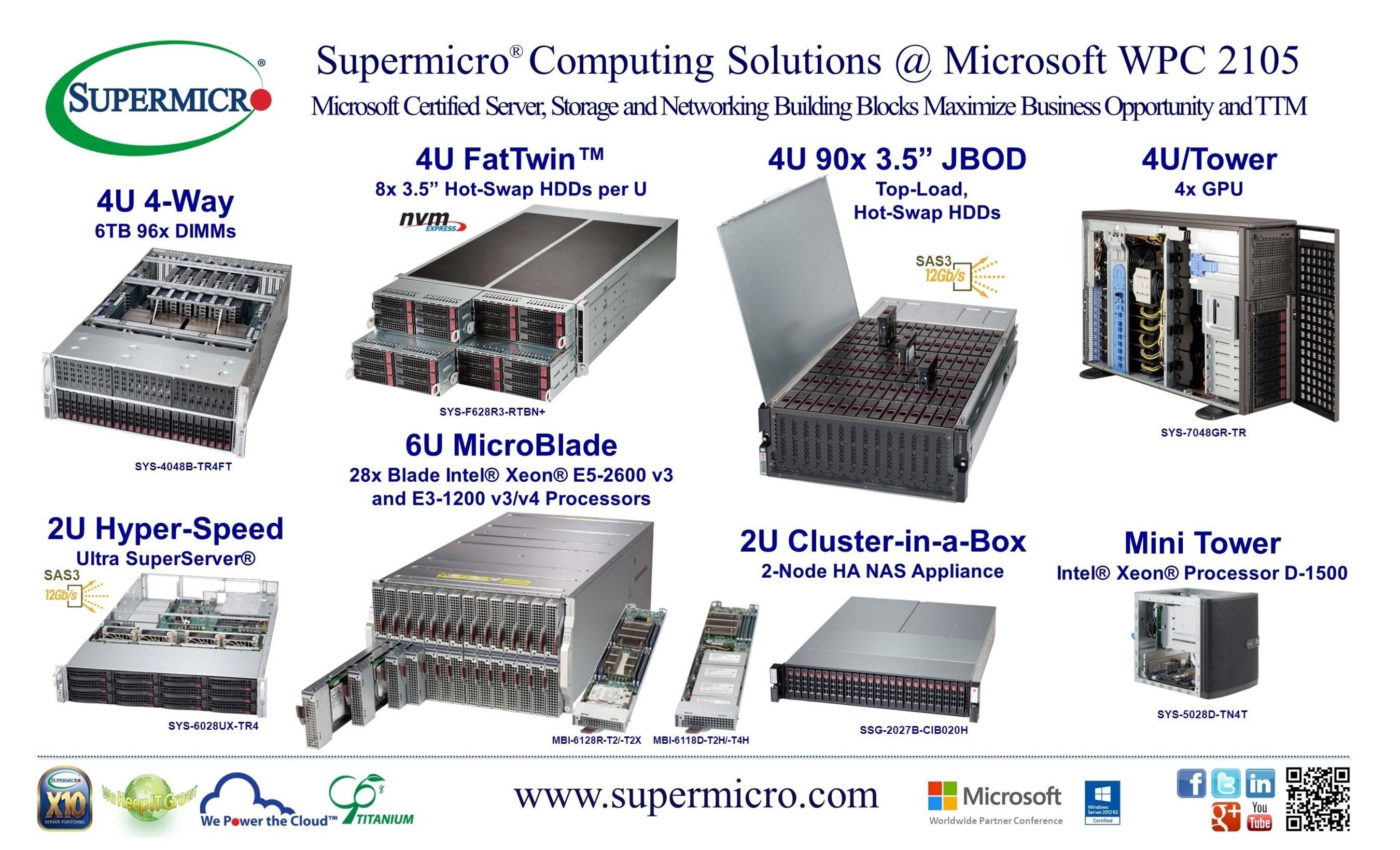 Supermicro® mette in luce il SuperServer® 6TB 4U 4-Way 96x DIMM e il SuperStorage® 720TB 4U 90x