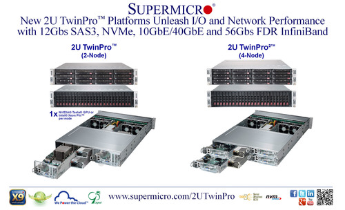 Supermicro(R) 2U TwinPro(TM)/TwinPro2(TM) Feature 12Gbs SAS3, NVMe, 10/40GbE, 56Gbs FDR. (PRNewsFoto/Super Micro Computer, Inc.) (PRNewsFoto/SUPER MICRO COMPUTER, INC.)