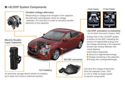 i-ELOOP, Mazda's capacitor-based regenerative engine braking system.  (PRNewsFoto/Mazda North American Operations)
