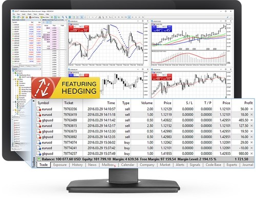 New and Improved MetaTrader 5 with Hedging (PRNewsFoto/MetaQuotes Software Corp.)