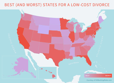 GOBankingRates study finds Wyoming is the best state to get a low-cost divorce while California is the worst