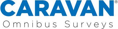 ORC International's CARAVAN Omnibus Surveys Launches New Hispanic Offering