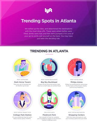 Lyft Announces Atlanta's Top Destinations, Celebrates Local Drivers and Passengers