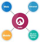Dickinson College consolidated four enterprise applications using Jadu Content Portal, creating a single, mobile responsive platform for all constituents.