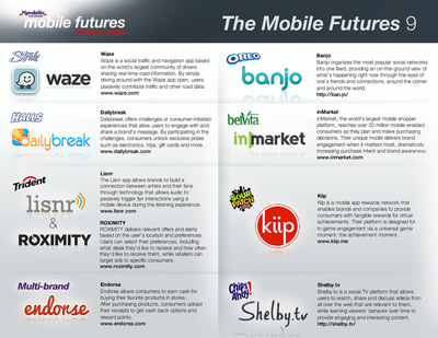 After receiving hundreds of applications, Mondelez International today announced the nine start-ups selected to participate in the company's first of its kind Mobile Futures program aimed at shaping the future of mobile marketing. The final start-up companies will have the opportunity to partner with company's brand teams to create and launch new mobile pilots in just 90 days, focusing on driving impulse purchases and mobile-at-retail consumer experiences, in addition to social TV and SoLoMo.  (PRNewsFoto/Mondelez International, Inc.)