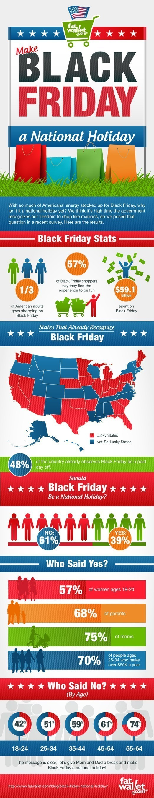Moms and Dads Vote to Make Black Friday a National Holiday