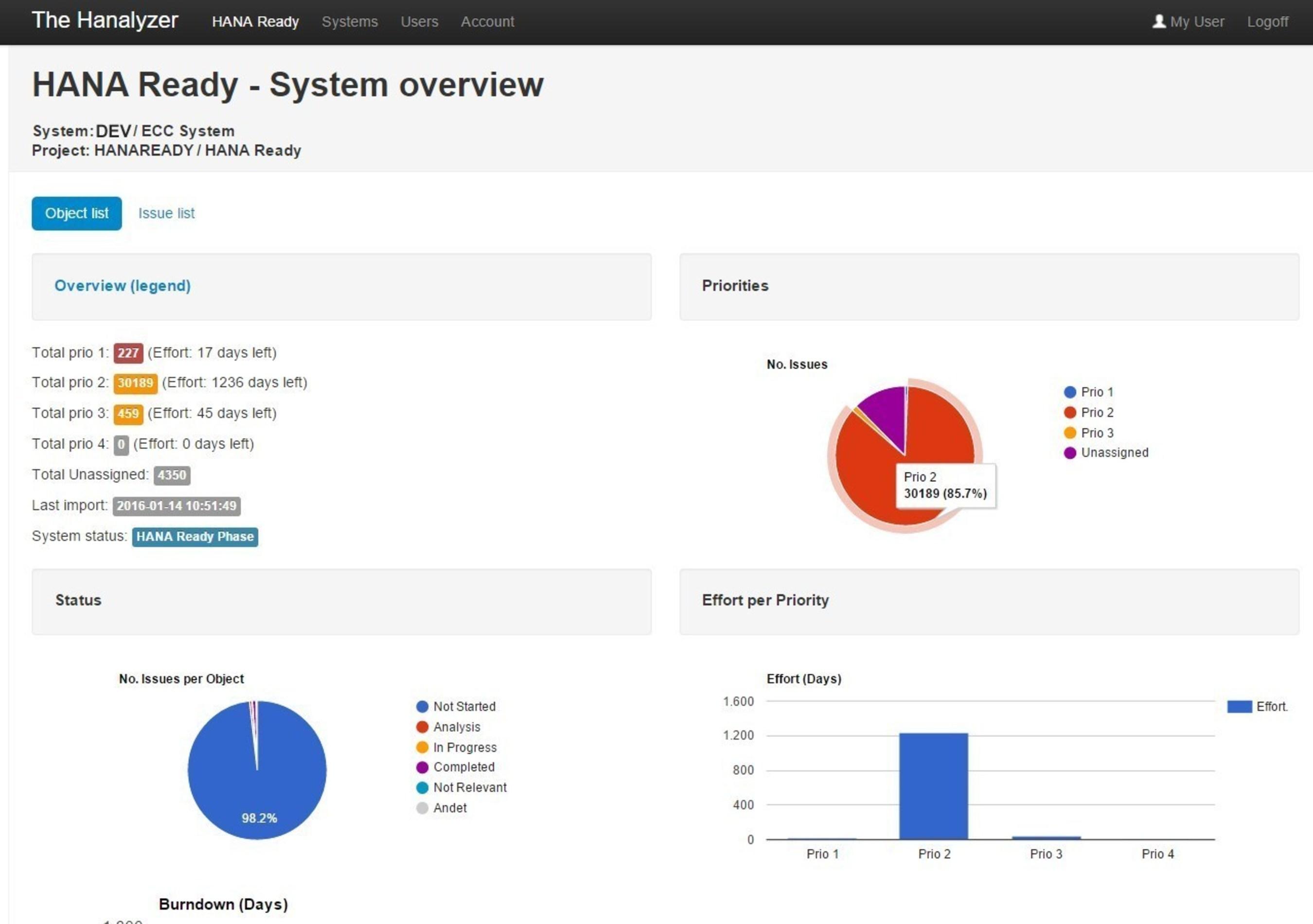 New Cloud-Based Service Helps SAP Users Become HANA Ready